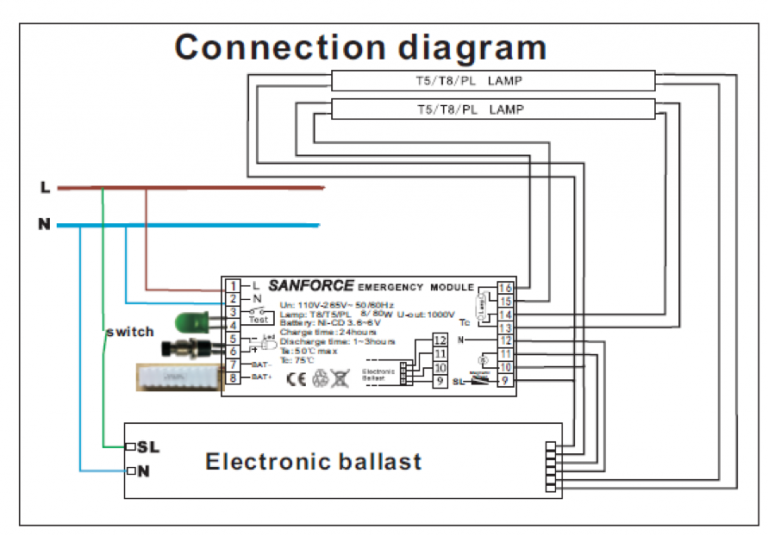 [SCHEMATICS_4HG]  A Guide To Emergency Ballast For LED And Fluorescent Lamps | Sanforce | T8 Emergency Ballast Wiring Diagram |  | Sanforce